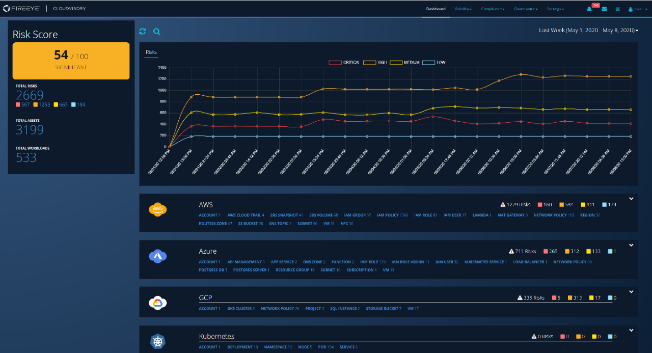 cloudvisory-dashboard